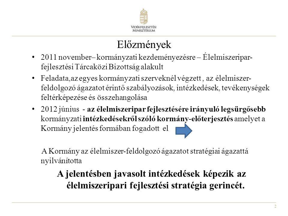 3 A hazai élelmiszer-feldolgozás jelentősége Miért stratégiai ágazat a magyar élelmiszer-feldolgozás.