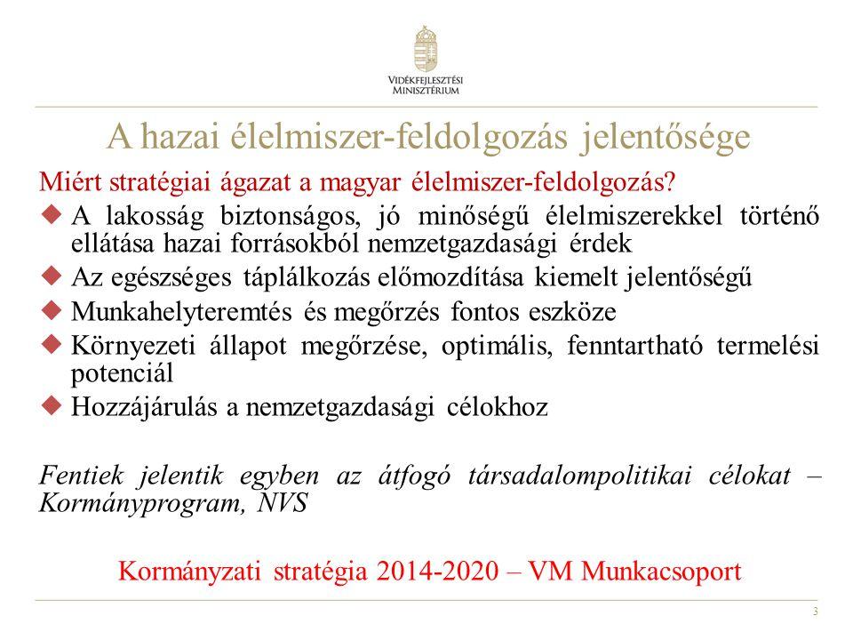 3 A hazai élelmiszer-feldolgozás jelentősége Miért stratégiai ágazat a magyar élelmiszer-feldolgozás?  A lakosság biztonságos, jó minőségű élelmiszer