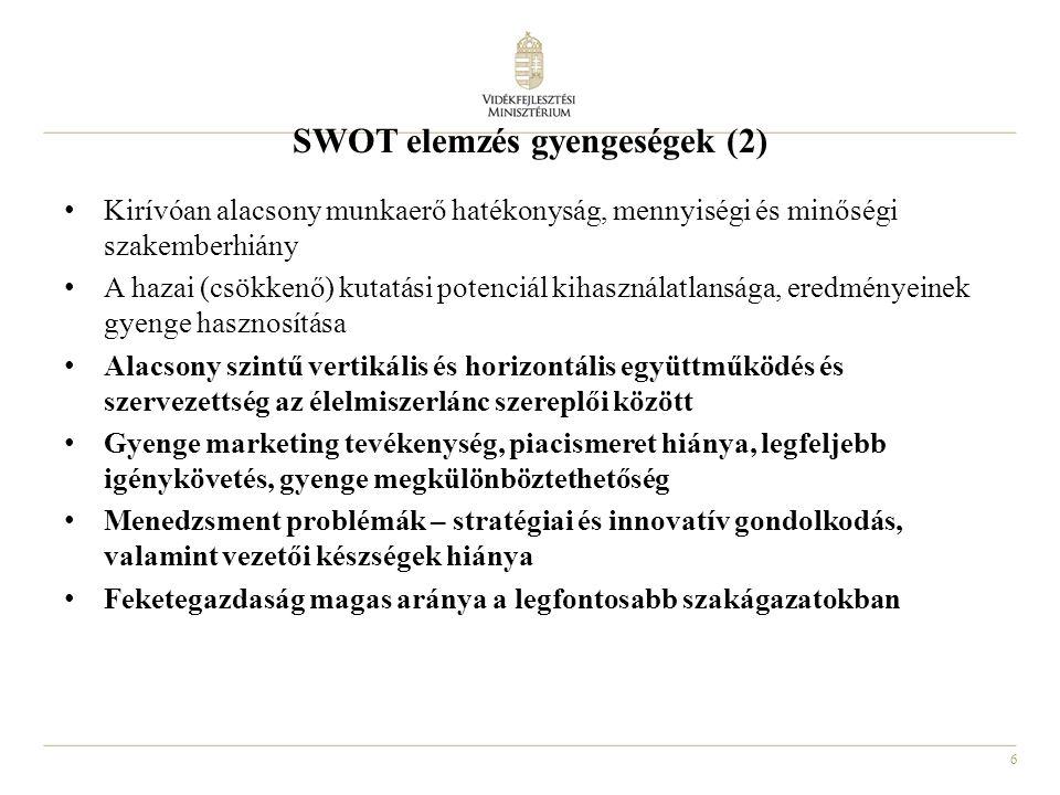 6 SWOT elemzés gyengeségek (2) Kirívóan alacsony munkaerő hatékonyság, mennyiségi és minőségi szakemberhiány A hazai (csökkenő) kutatási potenciál kih