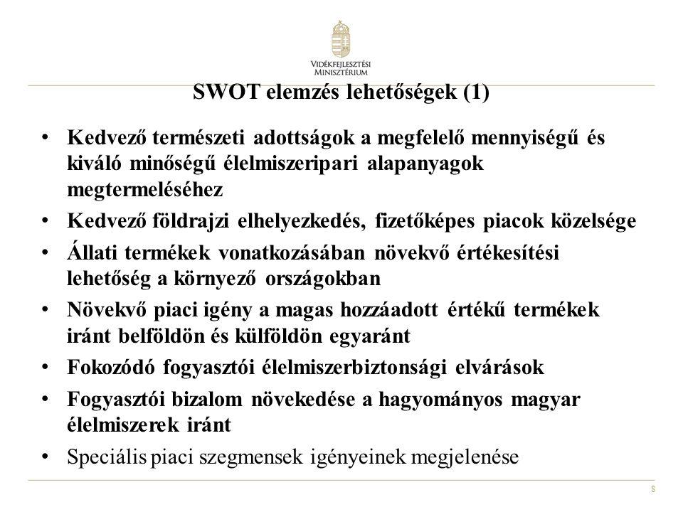 8 SWOT elemzés lehetőségek (1) Kedvező természeti adottságok a megfelelő mennyiségű és kiváló minőségű élelmiszeripari alapanyagok megtermeléséhez Ked