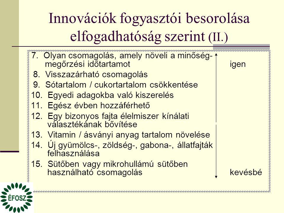 Innovációk fogyasztói besorolása elfogadhatóság szerint (II.) 7. Olyan csomagolás, amely növeli a minőség- megőrzési időtartamot igen 8. Visszazárható