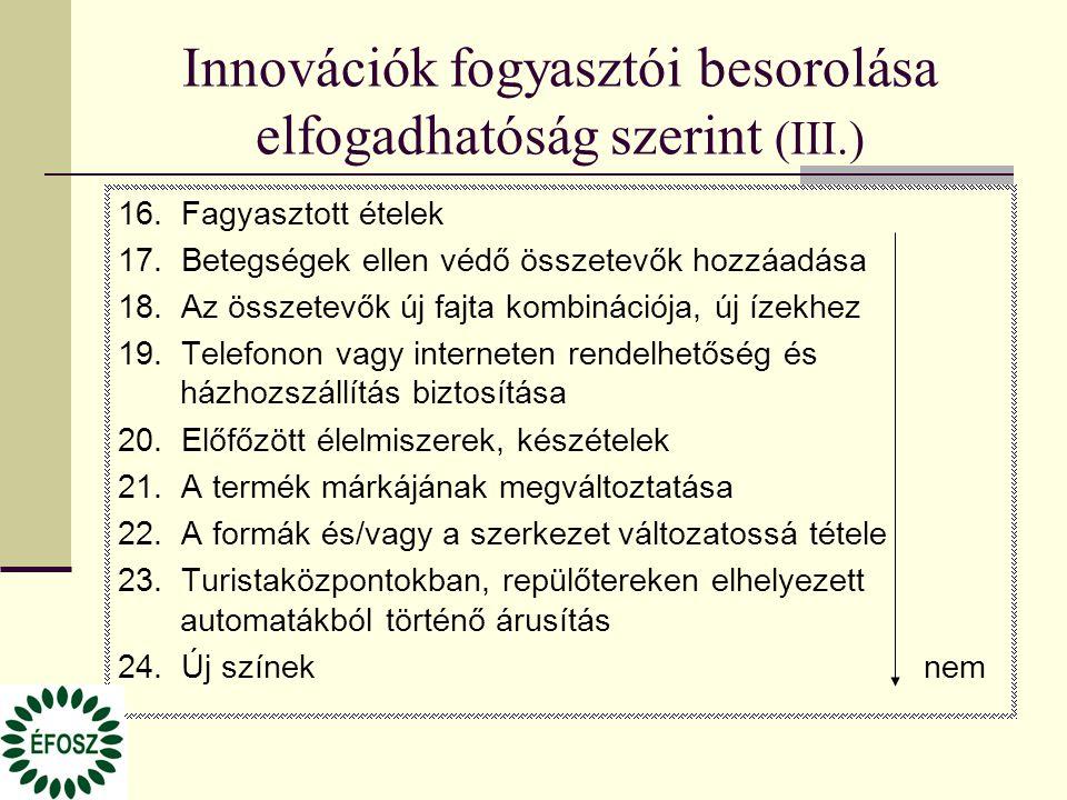Innovációk fogyasztói besorolása elfogadhatóság szerint (III.) 16. Fagyasztott ételek 17. Betegségek ellen védő összetevők hozzáadása 18. Az összetevő