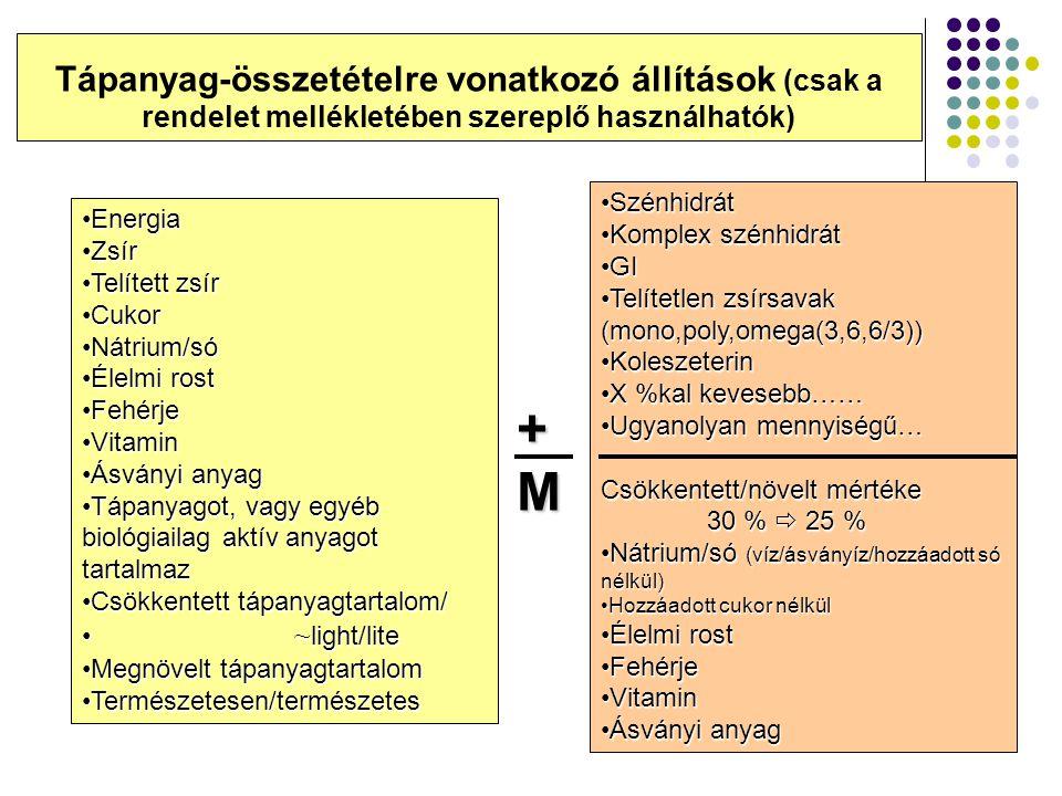 Tápanyag-összetételre vonatkozó állítások (csak a rendelet mellékletében szereplő használhatók) EnergiaEnergia ZsírZsír Telített zsírTelített zsír Cuk