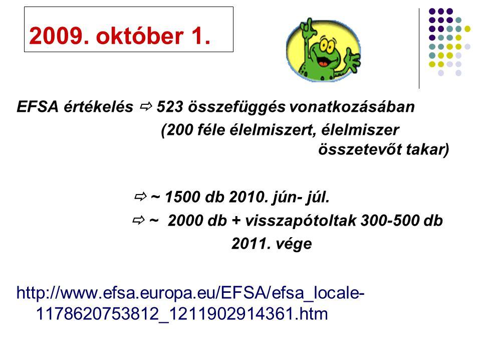 2009. október 1. EFSA értékelés  523 összefüggés vonatkozásában (200 féle élelmiszert, élelmiszer összetevőt takar)  ~ 1500 db 2010. jún- júl.  ~ 2