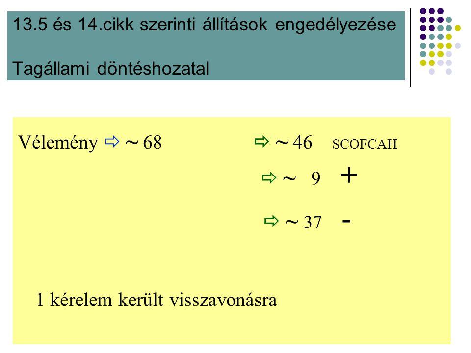 13.5 és 14.cikk szerinti állítások engedélyezése Tagállami döntéshozatal Vélemény  ~ 68  ~ 46 SCOFCAH  ~ 9 +  ~ 37 - 1 kérelem került visszavonásr