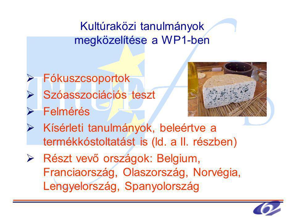 Kultúraközi tanulmányok megközelítése a WP1-ben  Fókuszcsoportok  Szóasszociációs teszt  Felmérés  Kísérleti tanulmányok, beleértve a termékkóstoltatást is (ld.