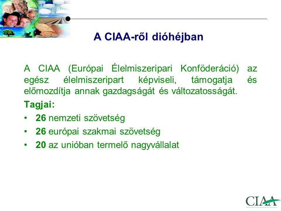 A CIAA-ről dióhéjban A CIAA (Európai Élelmiszeripari Konföderáció) az egész élelmiszeripart képviseli, támogatja és előmozdítja annak gazdagságát és változatosságát.