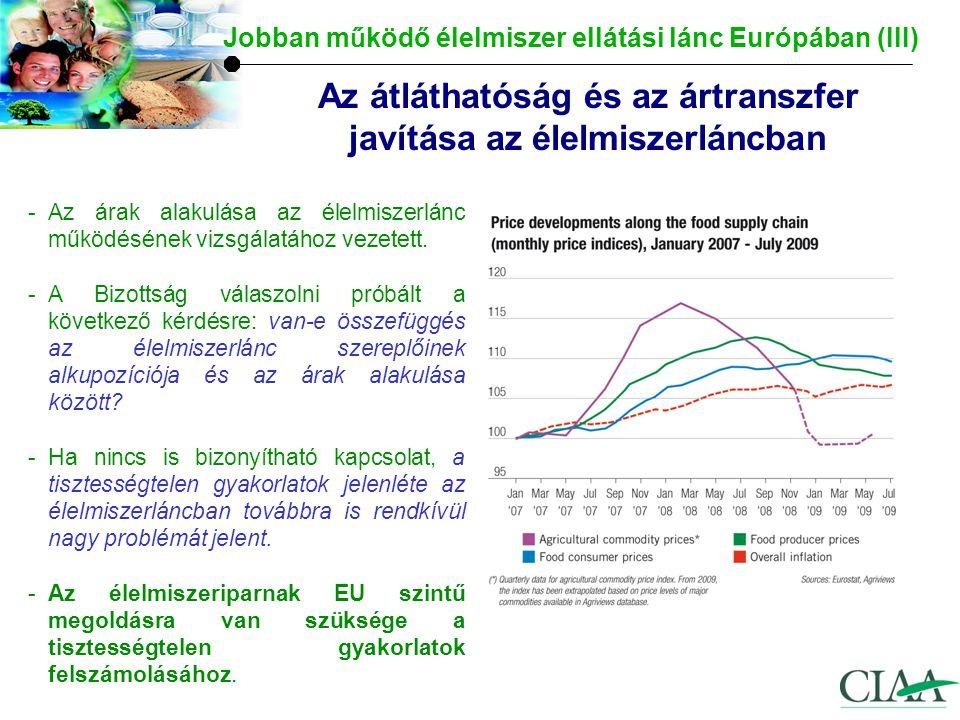 Az átláthatóság és az ártranszfer javítása az élelmiszerláncban Jobban m ű ködő élelmiszer ellátási lánc Európában (III) -Az árak alakulása az élelmiszerlánc működésének vizsgálatához vezetett.