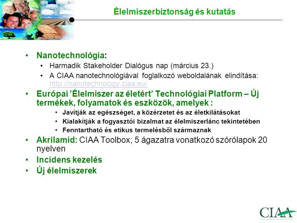 Nanotechnológia: Harmadik Stakeholder Dialógus nap (március 23.) A CIAA nanotechnológiával foglalkozó weboldalának elindítása: http://nanotechnology.ciaa.eu/ http://nanotechnology.ciaa.eu/ Európai 'Élelmiszer az életért' Technológiai Platform – Új termékek, folyamatok és eszközök, amelyek : Javítják az egészséget, a közérzetet és az életkilátásokat Kialakítják a fogyasztói bizalmat az élelmiszerlánc tekintetében Fenntartható és etikus termelésből származnak Akrilamid: CIAA Toolbox; 5 ágazatra vonatkozó szórólapok 20 nyelven Incidens kezelés Új élelmiszerek Élelmiszerbiztonság és kutatás