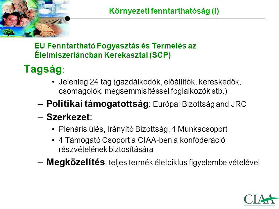 EU Fenntartható Fogyasztás és Termelés az Élelmiszerláncban Kerekasztal (SCP) Tagság : Jelenleg 24 tag (gazdálkodók, előállítók, kereskedők, csomagolók, megsemmisítéssel foglalkozók stb.) –Politikai támogatottság : Európai Bizottság and JRC –Szerkezet: Plenáris ülés, Irányító Bizottság, 4 Munkacsoport 4 Támogató Csoport a CIAA-ben a konföderáció részvételének biztosítására –Megközelítés : teljes termék életciklus figyelembe vételével Környezeti fenntarthatóság (I)