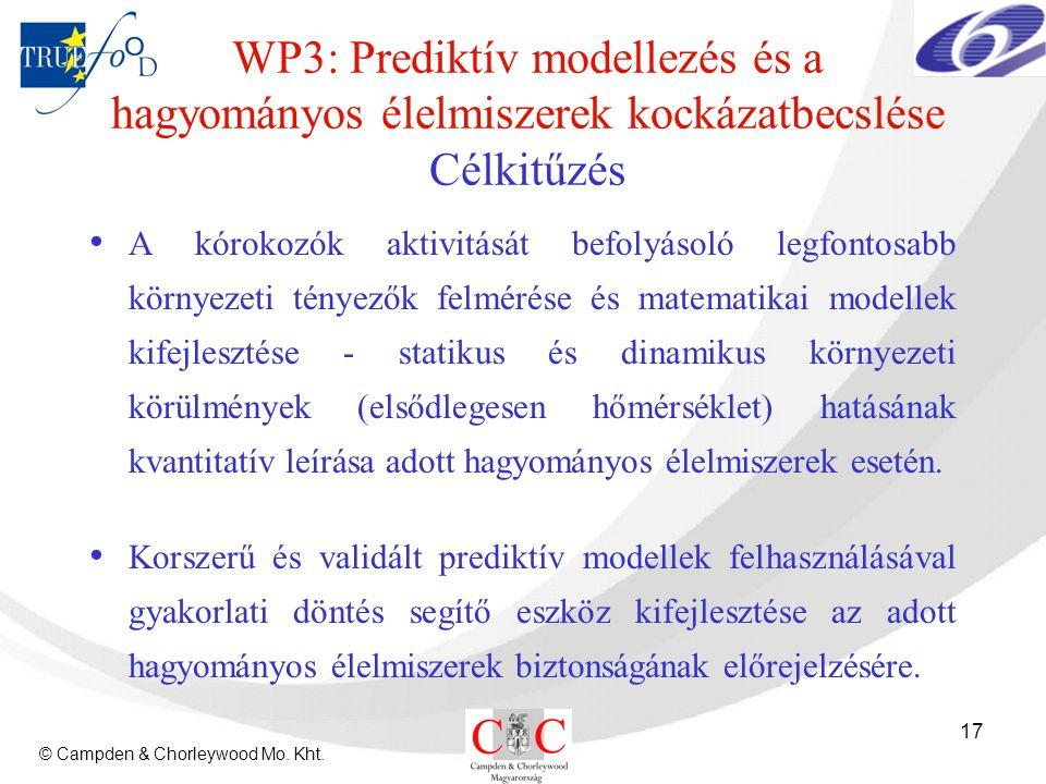 © Campden & Chorleywood Mo. Kht. 17 WP3: Prediktív modellezés és a hagyományos élelmiszerek kockázatbecslése Célkitűzés A kórokozók aktivitását befoly