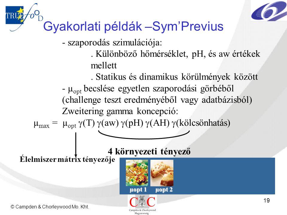 © Campden & Chorleywood Mo.Kht. 19 Gyakorlati példák –Sym'Previus - szaporodás szimulációja:.
