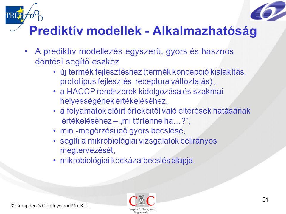 © Campden & Chorleywood Mo. Kht. 31 Prediktív modellek - Alkalmazhatóság A prediktív modellezés egyszerű, gyors és hasznos döntési segítő eszköz új te
