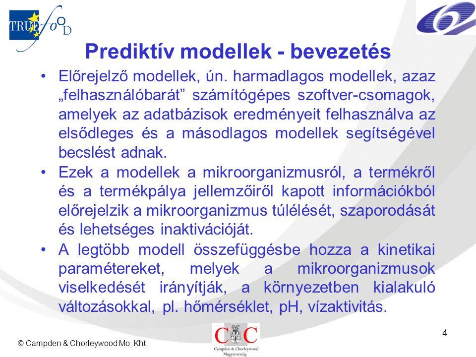 """© Campden & Chorleywood Mo. Kht. 4 Prediktív modellek - bevezetés Előrejelző modellek, ún. harmadlagos modellek, azaz """"felhasználóbarát"""" számítógépes"""