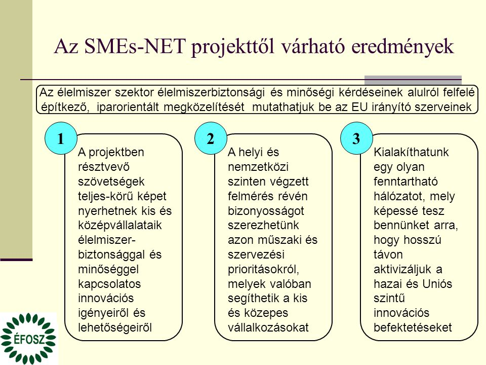 Az SMEs-NET projekttől várható eredmények Az élelmiszer szektor élelmiszerbiztonsági és minőségi kérdéseinek alulról felfelé építkező, iparorientált megközelítését mutathatjuk be az EU irányító szerveinek 213 A projektben résztvevő szövetségek teljes-körű képet nyerhetnek kis és középvállalataik élelmiszer- biztonsággal és minőséggel kapcsolatos innovációs igényeiről és lehetőségeiről A helyi és nemzetközi szinten végzett felmérés révén bizonyosságot szerezhetünk azon műszaki és szervezési prioritásokról, melyek valóban segíthetik a kis és közepes vállalkozásokat Kialakíthatunk egy olyan fenntartható hálózatot, mely képessé tesz bennünket arra, hogy hosszú távon aktivizáljuk a hazai és Uniós szintű innovációs befektetéseket