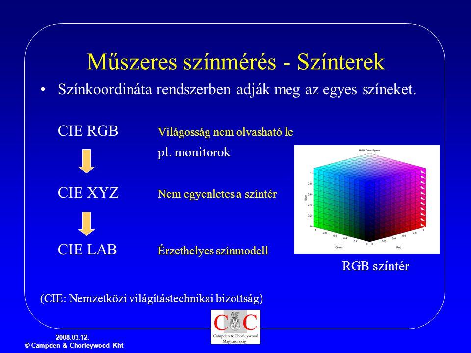 2008.03.12. © Campden & Chorleywood Kht Műszeres színmérés - Színterek Színkoordináta rendszerben adják meg az egyes színeket. CIE RGB Világosság nem