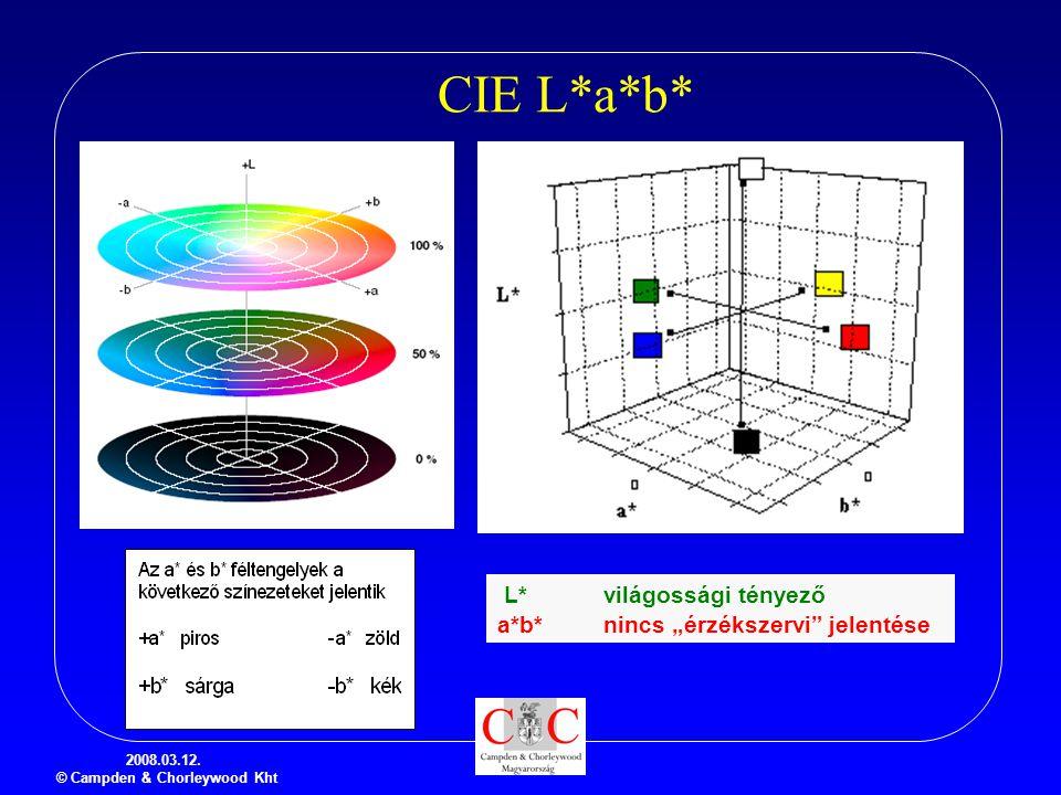 """2008.03.12. © Campden & Chorleywood Kht CIE L*a*b* L* világossági tényező a*b* nincs """"érzékszervi"""" jelentése"""
