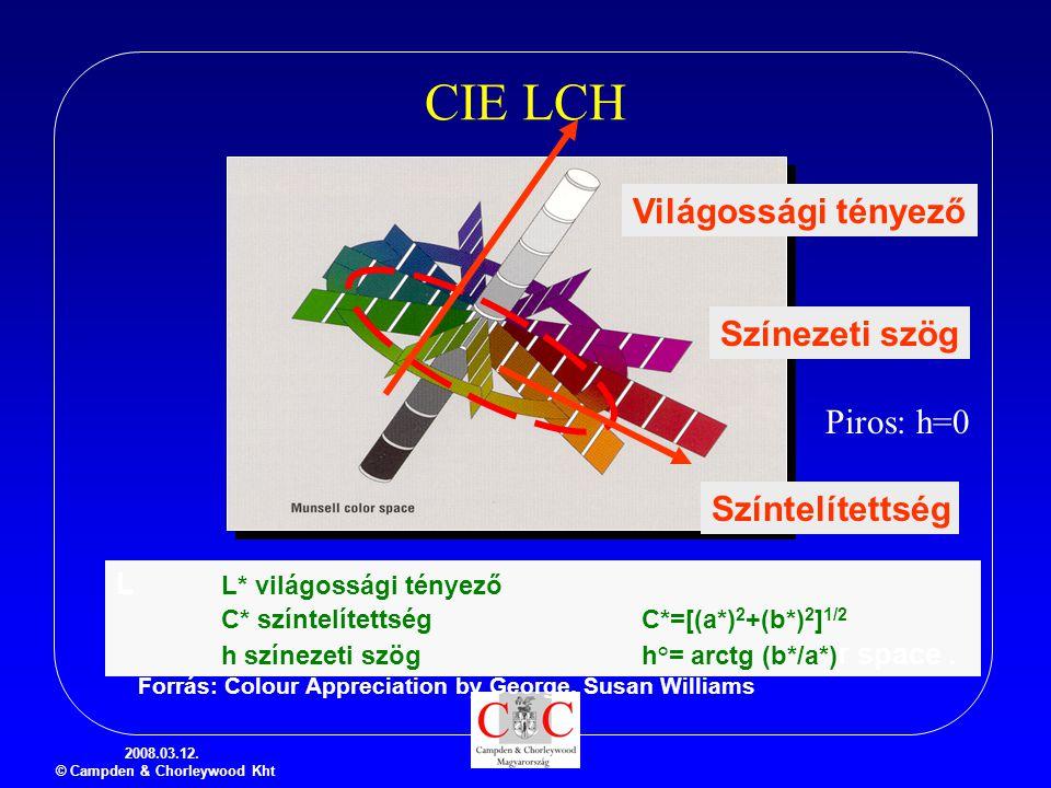 2008.03.12. © Campden & Chorleywood Kht Színezeti szög Színtelítettség Világossági tényező CIE LCH L L* világossági tényező C* színtelítettség C*=[(a*