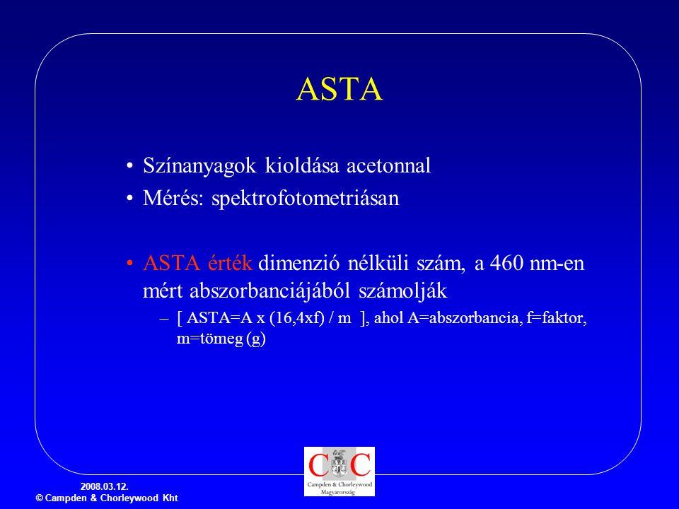 2008.03.12. © Campden & Chorleywood Kht ASTA Színanyagok kioldása acetonnal Mérés: spektrofotometriásan ASTA érték dimenzió nélküli szám, a 460 nm-en