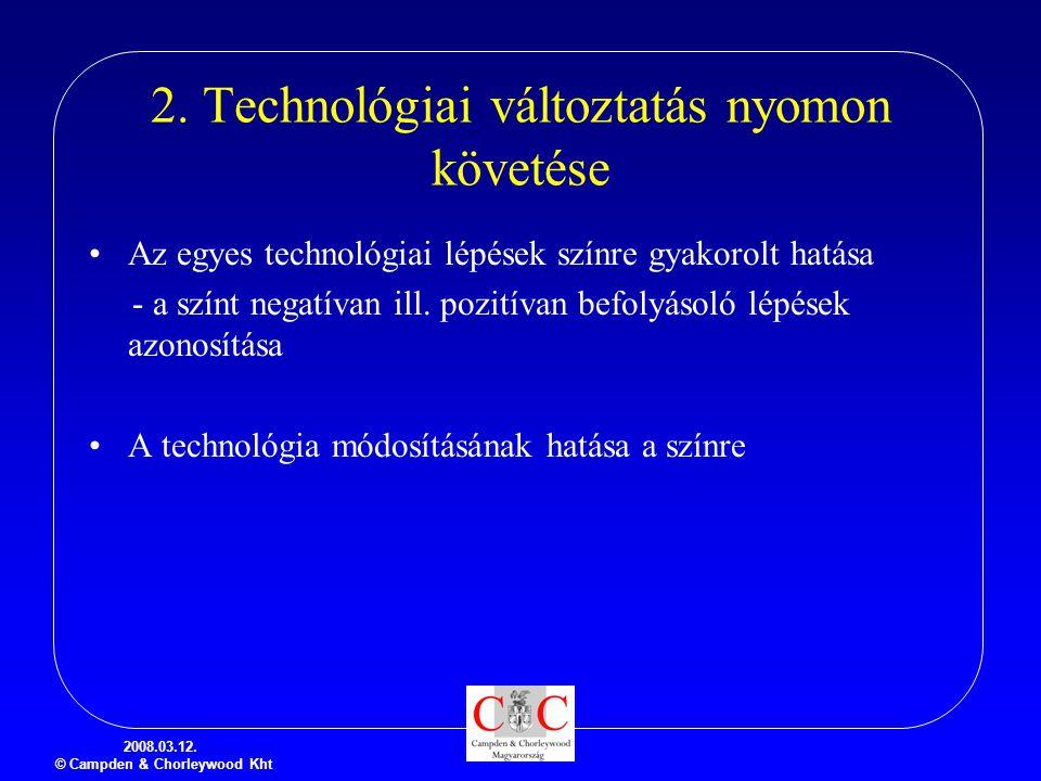 2008.03.12. © Campden & Chorleywood Kht 2. Technológiai változtatás nyomon követése Az egyes technológiai lépések színre gyakorolt hatása - a színt ne