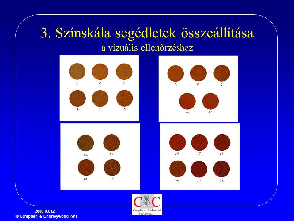 2008.03.12. © Campden & Chorleywood Kht 3. Színskála segédletek összeállítása a vizuális ellenőrzéshez