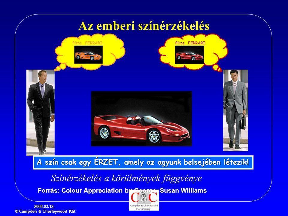 2008.03.12. © Campden & Chorleywood Kht Köszönöm a figyelmet!