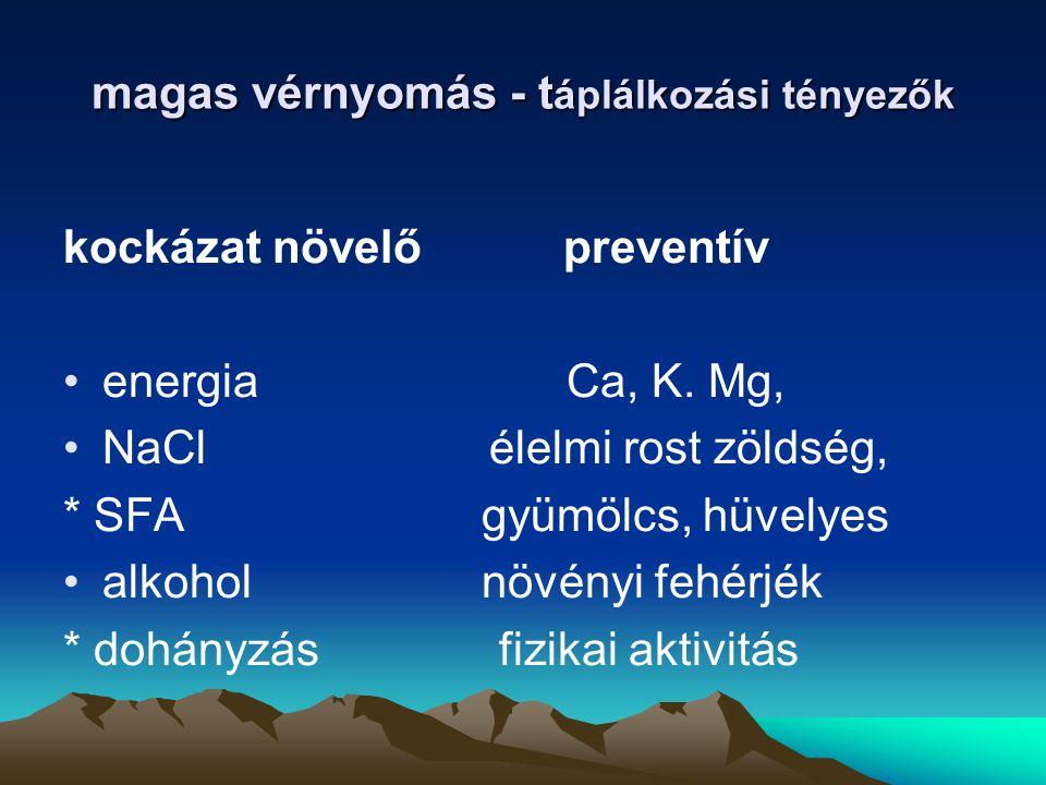 magas vérnyomás - t áplálkozási tényezők kockázat növelő preventív energia Ca, K. Mg, NaCl élelmi rost zöldség, * SFA gyümölcs, hüvelyes alkohol növén