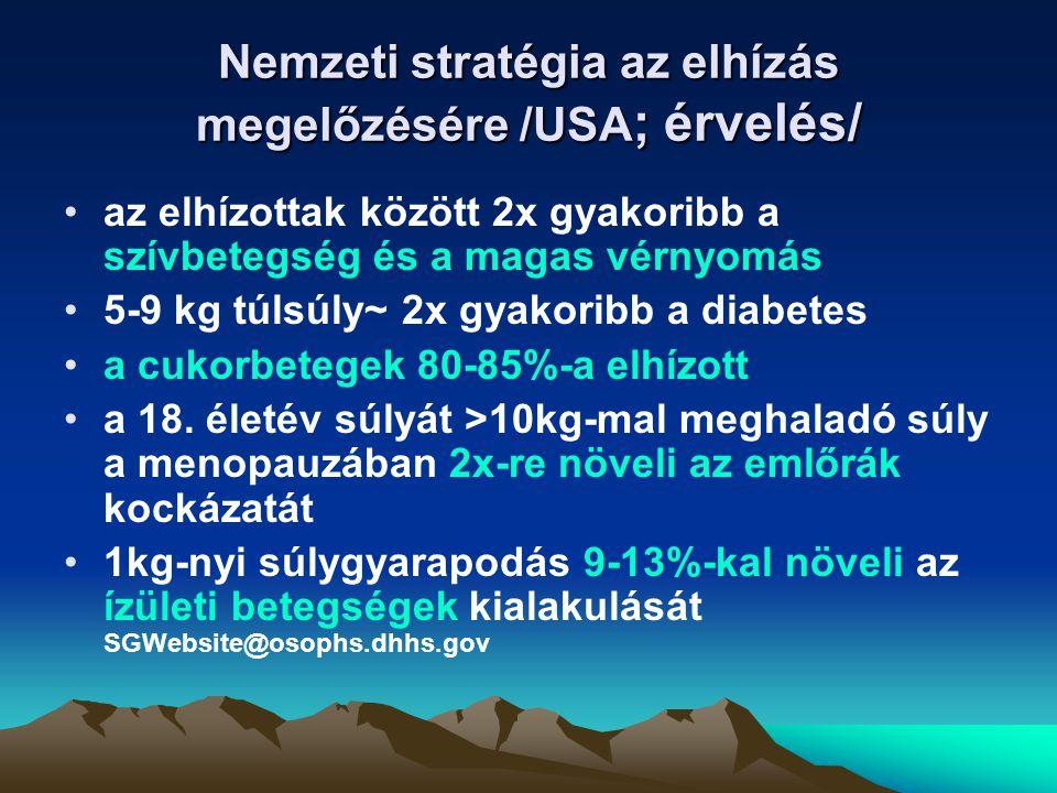 Nemzeti stratégia az elhízás megelőzésére /USA ; érvelés/ az elhízottak között 2x gyakoribb a szívbetegség és a magas vérnyomás 5-9 kg túlsúly~ 2x gya