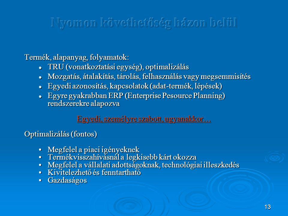 13 Termék, alapanyag, folyamatok: TRU (vonatkoztatási egység), optimalizálás TRU (vonatkoztatási egység), optimalizálás Mozgatás, átalakítás, tárolás, felhasználás vagy megsemmisítés Mozgatás, átalakítás, tárolás, felhasználás vagy megsemmisítés Egyedi azonosítás, kapcsolatok (adat-termék, lépések) Egyedi azonosítás, kapcsolatok (adat-termék, lépések) Egyre gyakrabban ERP (Enterprise Pesource Planning) rendszerekre alapozva Egyre gyakrabban ERP (Enterprise Pesource Planning) rendszerekre alapozva Egyedi, személyre szabott, ugyanakkor… Optimalizálás (fontos) Megfelel a piaci igényeknekMegfelel a piaci igényeknek Termékvisszahívásnál a legkisebb kárt okozzaTermékvisszahívásnál a legkisebb kárt okozza Megfelel a vállalati adottságoknak, technológiai illeszkedésMegfelel a vállalati adottságoknak, technológiai illeszkedés Kivitelezhető és fenntarthatóKivitelezhető és fenntartható GazdaságosGazdaságos