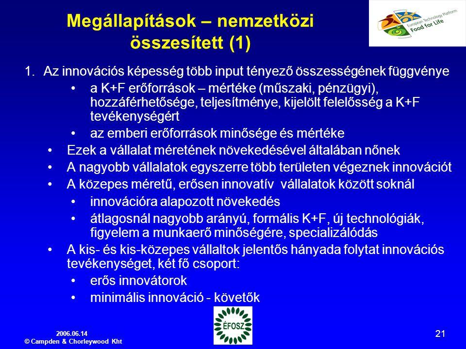 2006.06.14 © Campden & Chorleywood Kht 21 Megállapítások – nemzetközi összesített (1) 1.Az innovációs képesség több input tényező összességének függvénye a K+F erőforrások – mértéke (műszaki, pénzügyi), hozzáférhetősége, teljesítménye, kijelölt felelősség a K+F tevékenységért az emberi erőforrások minősége és mértéke Ezek a vállalat méretének növekedésével általában nőnek A nagyobb vállalatok egyszerre több területen végeznek innovációt A közepes méretű, erősen innovatív vállalatok között soknál innovációra alapozott növekedés átlagosnál nagyobb arányú, formális K+F, új technológiák, figyelem a munkaerő minőségére, specializálódás A kis- és kis-közepes vállaltok jelentős hányada folytat innovációs tevékenységet, két fő csoport: erős innovátorok minimális innováció - követők