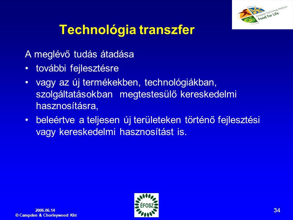 2006.06.14 © Campden & Chorleywood Kht 34 Technológia transzfer A meglévő tudás átadása további fejlesztésre vagy az új termékekben, technológiákban, szolgáltatásokban megtestesülő kereskedelmi hasznosításra, beleértve a teljesen új területeken történő fejlesztési vagy kereskedelmi hasznosítást is.