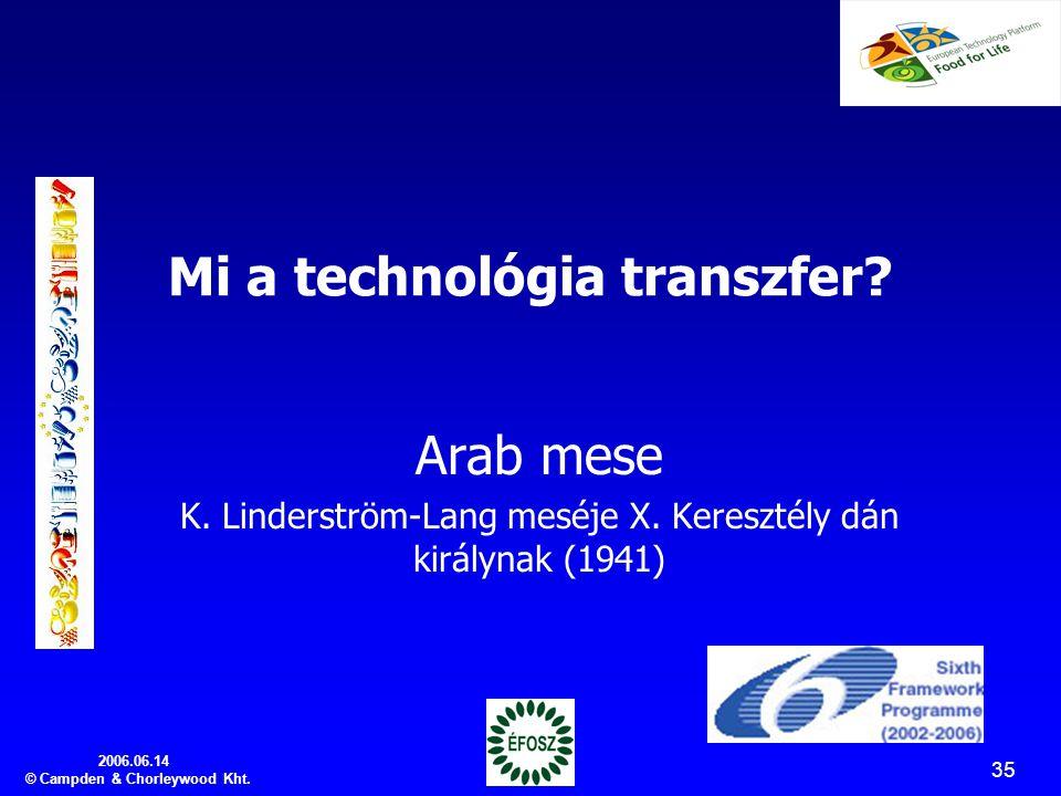 2006.06.14 © Campden & Chorleywood Kht. 35 Mi a technológia transzfer.