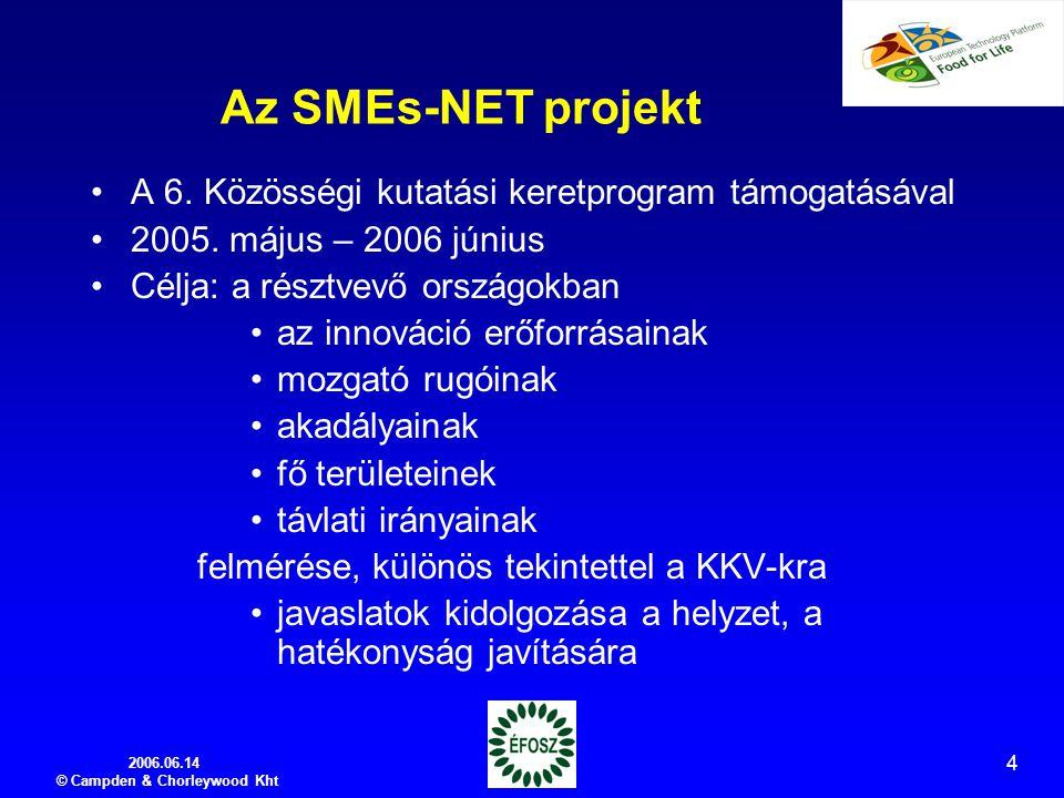2006.06.14 © Campden & Chorleywood Kht 4 Az SMEs-NET projekt A 6.