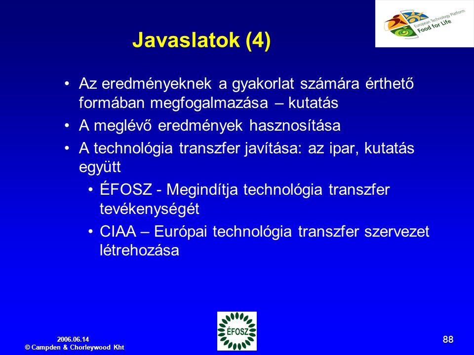 2006.06.14 © Campden & Chorleywood Kht 88 Javaslatok (4) Az eredményeknek a gyakorlat számára érthető formában megfogalmazása – kutatás A meglévő eredmények hasznosítása A technológia transzfer javítása: az ipar, kutatás együtt ÉFOSZ - Megindítja technológia transzfer tevékenységét CIAA – Európai technológia transzfer szervezet létrehozása