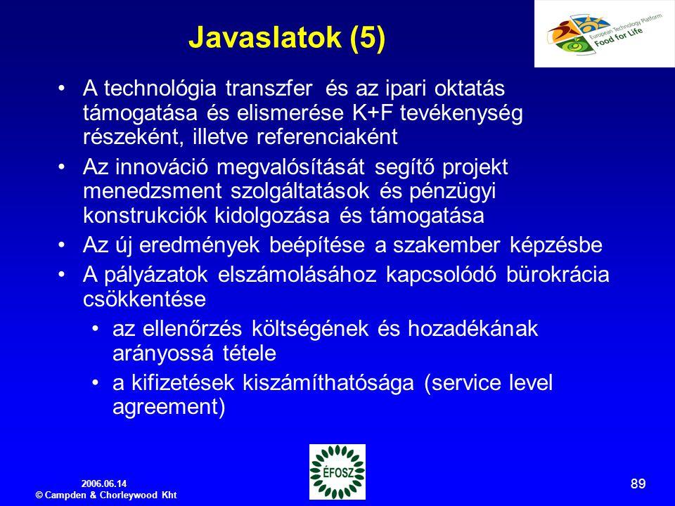 2006.06.14 © Campden & Chorleywood Kht 89 Javaslatok (5) A technológia transzfer és az ipari oktatás támogatása és elismerése K+F tevékenység részeként, illetve referenciaként Az innováció megvalósítását segítő projekt menedzsment szolgáltatások és pénzügyi konstrukciók kidolgozása és támogatása Az új eredmények beépítése a szakember képzésbe A pályázatok elszámolásához kapcsolódó bürokrácia csökkentése az ellenőrzés költségének és hozadékának arányossá tétele a kifizetések kiszámíthatósága (service level agreement)