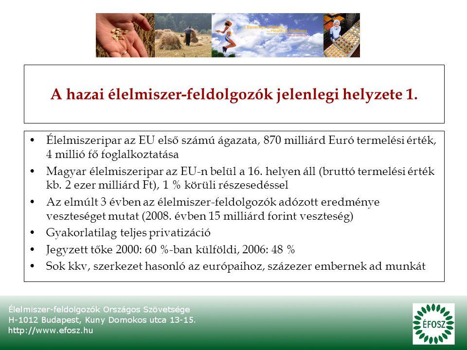 Élelmiszeripar az EU első számú ágazata, 870 milliárd Euró termelési érték, 4 millió fő foglalkoztatása Magyar élelmiszeripar az EU-n belül a 16.