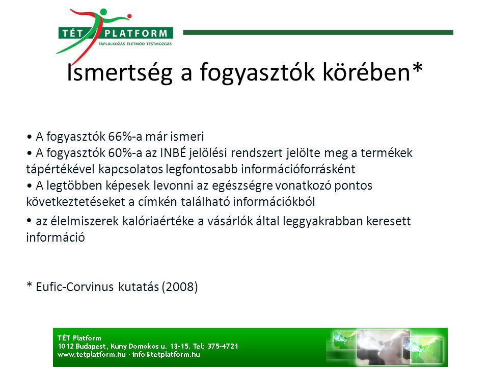 Letölthető INBÉ arculati kézikönyv: www.tetplatform.hu