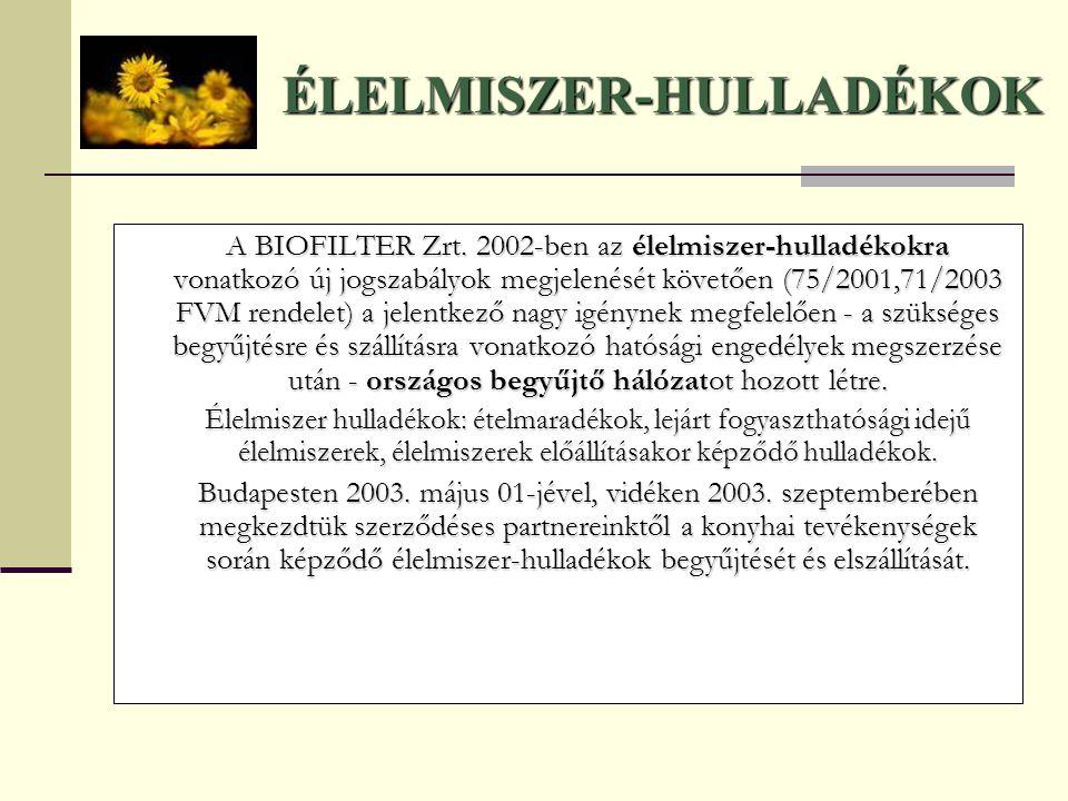 A BIOFILTER Zrt. 2002-ben az élelmiszer-hulladékokra vonatkozó új jogszabályok megjelenését követően (75/2001,71/2003 FVM rendelet) a jelentkező nagy