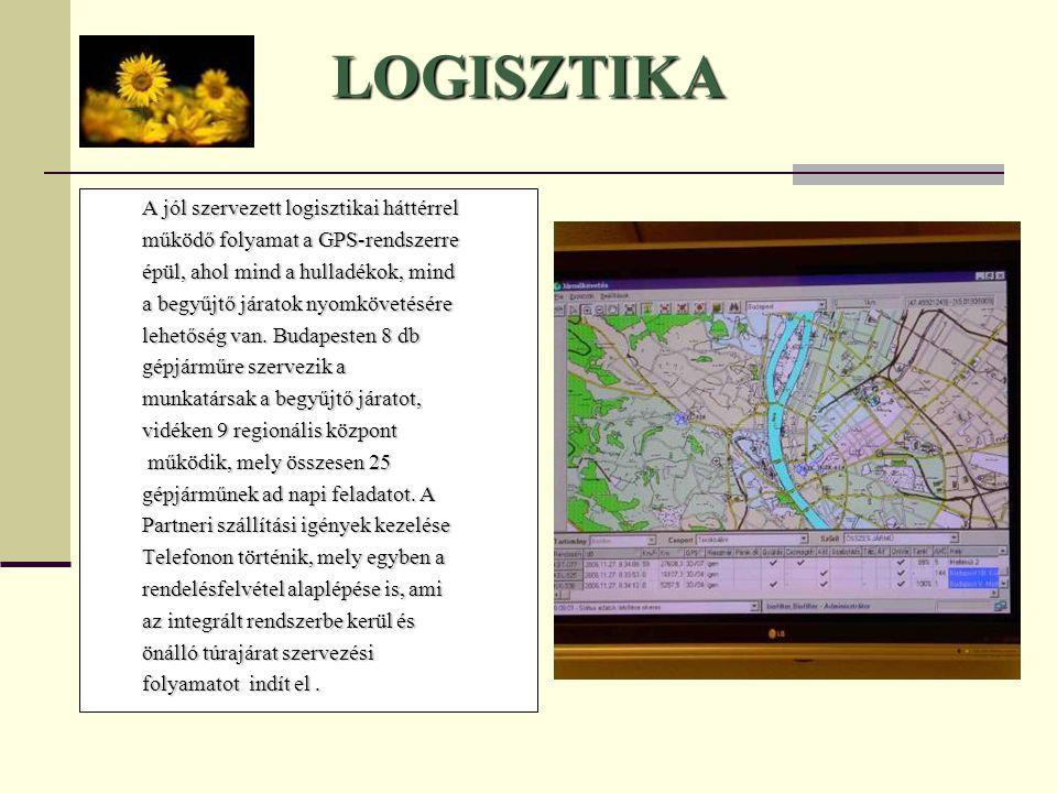 LOGISZTIKA A jól szervezett logisztikai háttérrel működő folyamat a GPS-rendszerre épül, ahol mind a hulladékok, mind a begyűjtő járatok nyomkövetésér