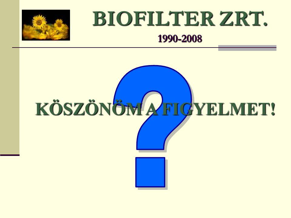 BIOFILTER ZRT. 1990-2008 KÖSZÖNÖM A FIGYELMET!