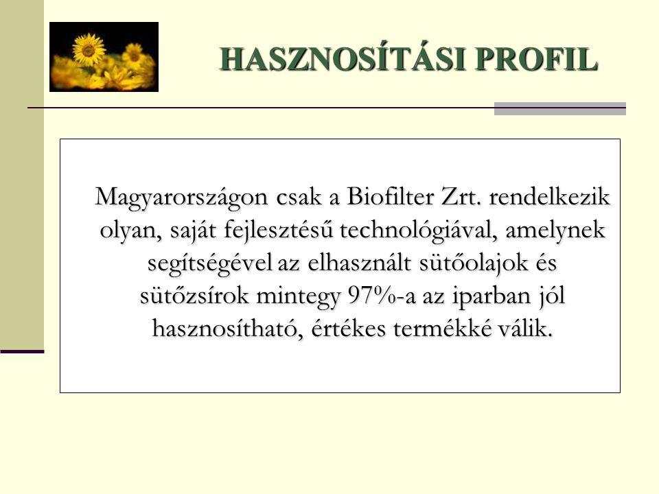 Magyarországon csak a Biofilter Zrt. rendelkezik olyan, saját fejlesztésű technológiával, amelynek segítségével az elhasznált sütőolajok és sütőzsírok