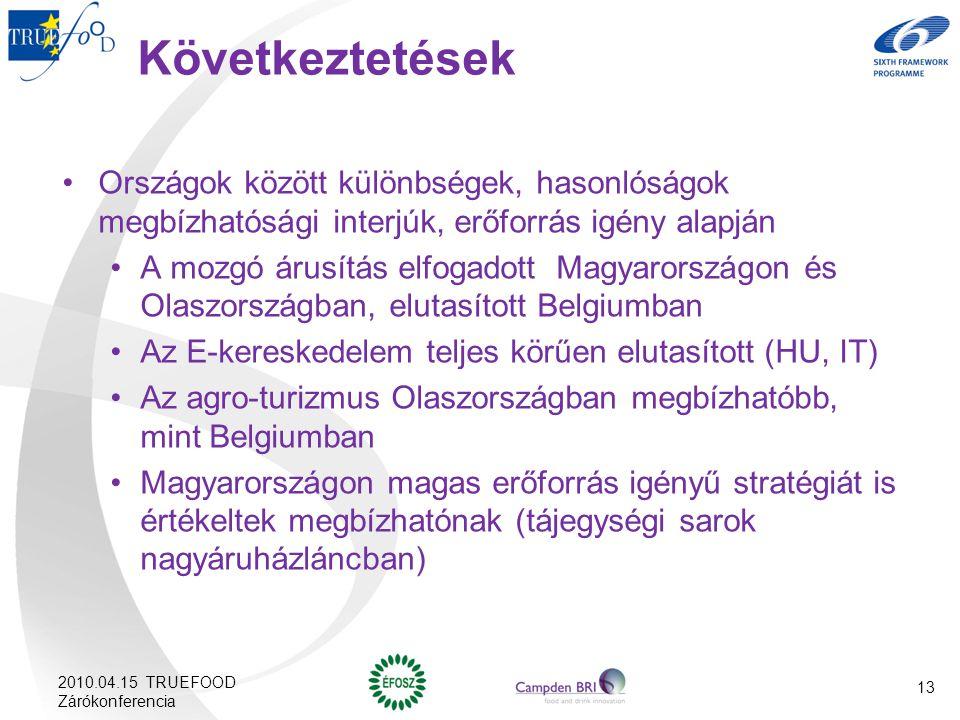 Következtetések Országok között különbségek, hasonlóságok megbízhatósági interjúk, erőforrás igény alapján A mozgó árusítás elfogadott Magyarországon és Olaszországban, elutasított Belgiumban Az E-kereskedelem teljes körűen elutasított (HU, IT) Az agro-turizmus Olaszországban megbízhatóbb, mint Belgiumban Magyarországon magas erőforrás igényű stratégiát is értékeltek megbízhatónak (tájegységi sarok nagyáruházláncban) 2010.04.15 TRUEFOOD Zárókonferencia 13