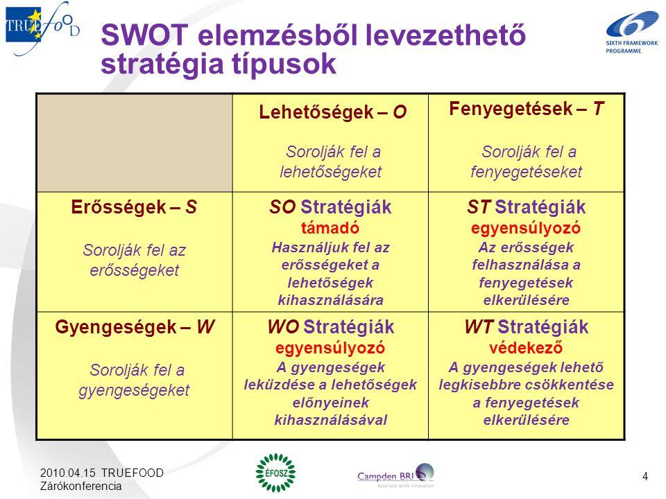SWOT elemzésből levezethető stratégia típusok Lehetőségek – O Sorolják fel a lehetőségeket Fenyegetések – T Sorolják fel a fenyegetéseket Erősségek – S Sorolják fel az erősségeket SO Stratégiák támadó Használjuk fel az erősségeket a lehetőségek kihasználására ST Stratégiák egyensúlyozó Az erősségek felhasználása a fenyegetések elkerülésére Gyengeségek – W Sorolják fel a gyengeségeket WO Stratégiák egyensúlyozó A gyengeségek leküzdése a lehetőségek előnyeinek kihasználásával WT Stratégiák védekező A gyengeségek lehető legkisebbre csökkentése a fenyegetések elkerülésére 2010.04.15 TRUEFOOD Zárókonferencia 4