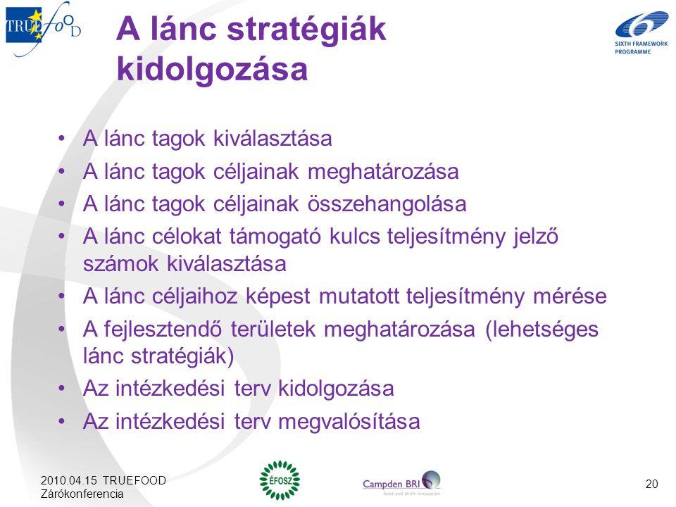 20 A lánc stratégiák kidolgozása A lánc tagok kiválasztása A lánc tagok céljainak meghatározása A lánc tagok céljainak összehangolása A lánc célokat t
