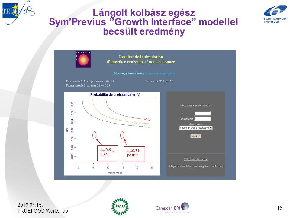 """Lángolt kolbász egész Sym'Previus """"Growth Interface"""" modellel becsült eredmény 2010.04.15. TRUEFOOD Workshop 15 a w :0.91, T:5°C a w :0.91, T:15°C"""