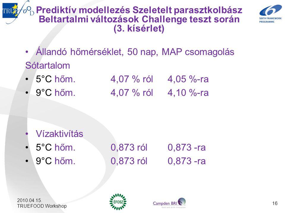 Prediktív modellezés Szeletelt parasztkolbász Beltartalmi változások Challenge teszt során (3. kísérlet) Állandó hőmérséklet, 50 nap, MAP csomagolás S
