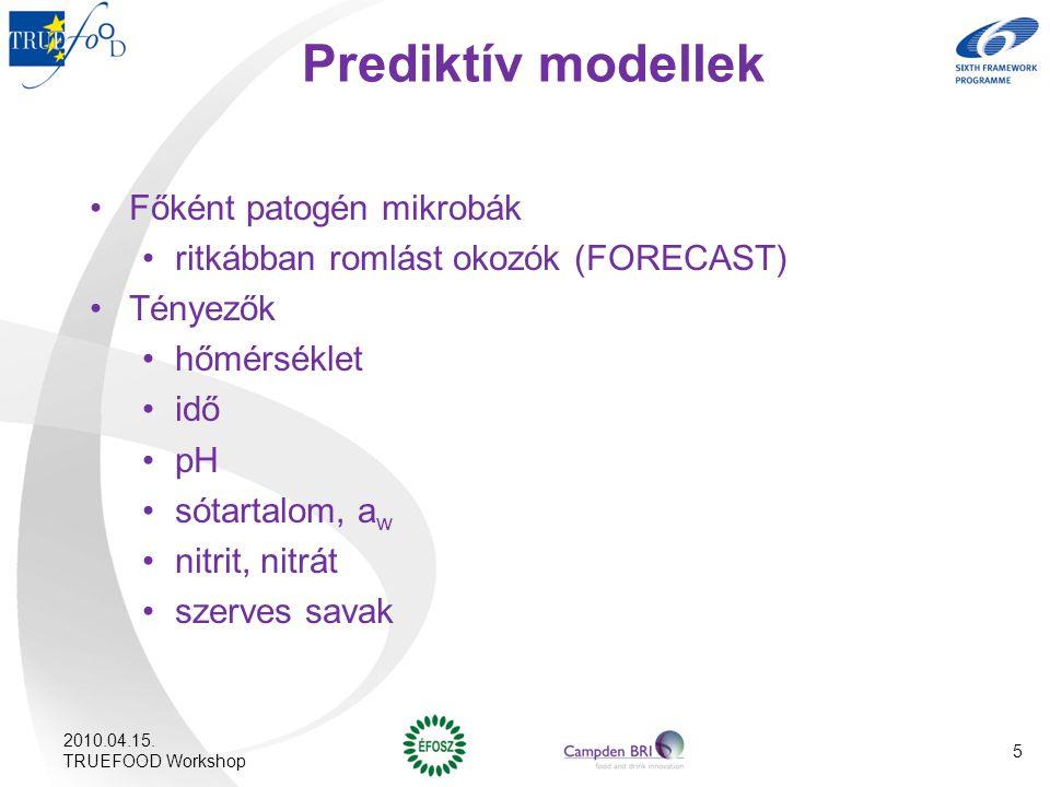 Kockázat profil, kockázatjellemzés Listeria monocytogenes Szeletelt szárazkolbászLángolt kolbász Kockázat profil – összesített pontszám 47-5634-41 Kockázat profil – max.