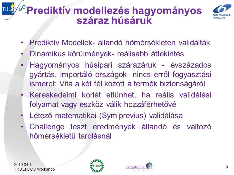 Prediktív modellezés hagyományos száraz húsáruk Prediktív Modellek- állandó hőmérsékleten validálták Dinamikus körülmények- reálisabb áttekintés Hagyo