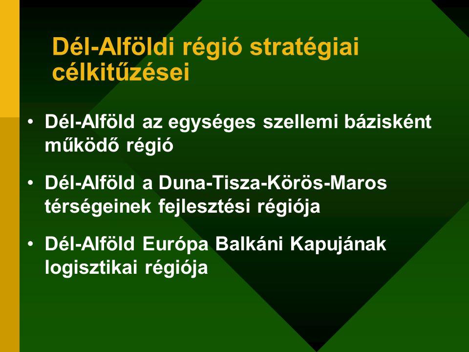 Dél-Alföldi régió stratégiai célkitűzései Dél-Alföld az egységes szellemi bázisként működő régió Dél-Alföld a Duna-Tisza-Körös-Maros térségeinek fejle