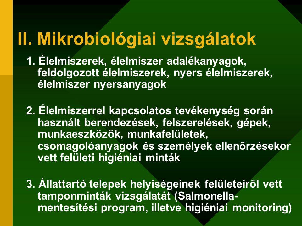 II. Mikrobiológiai vizsgálatok 1. Élelmiszerek, élelmiszer adalékanyagok, feldolgozott élelmiszerek, nyers élelmiszerek, élelmiszer nyersanyagok 2. Él